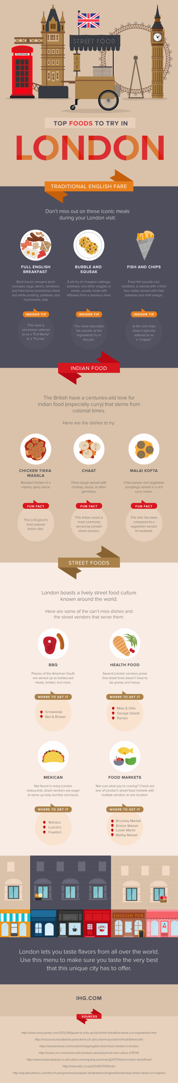 what to eat in London infographic